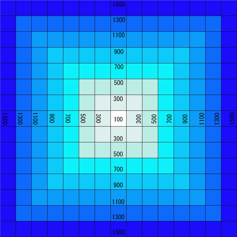 OGP画像テスト1500x1500