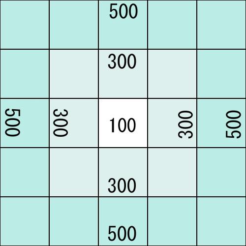 OGP画像テスト500x500