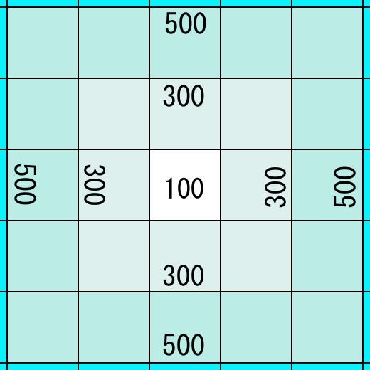 OGP画像テスト520x520