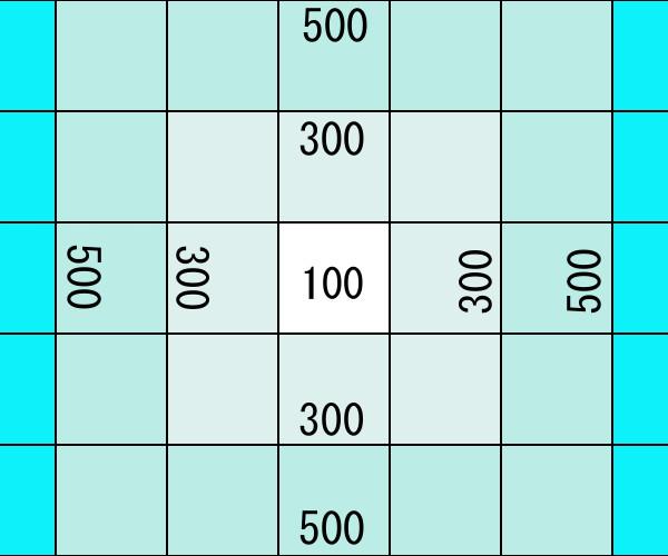 OGP画像テスト600x500
