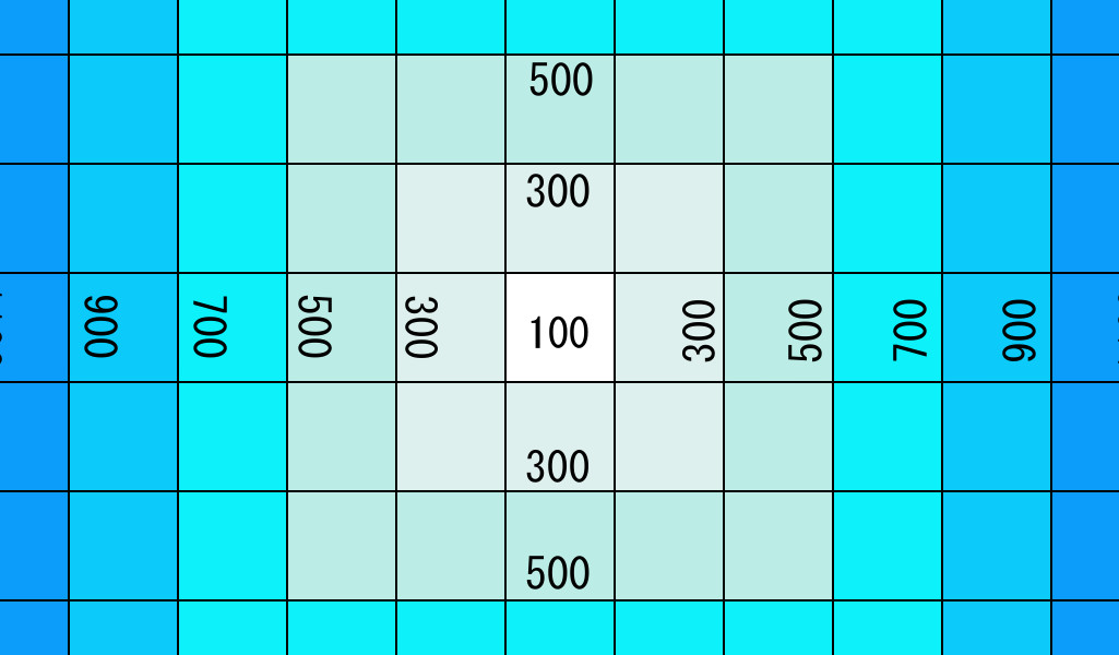 OGP画像テスト1025x600