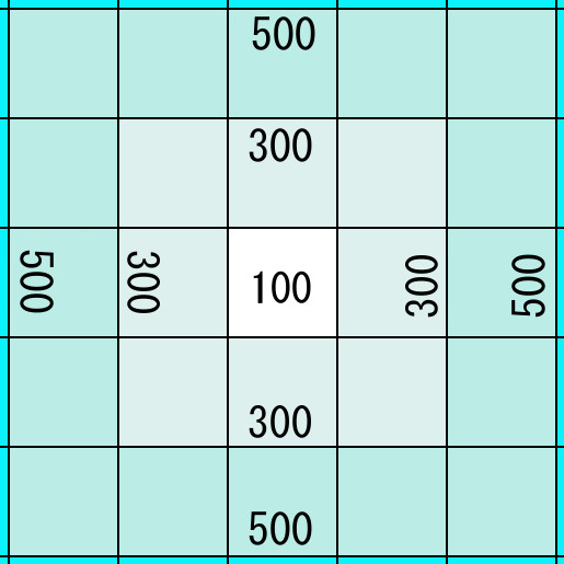 OGP画像テスト515x515