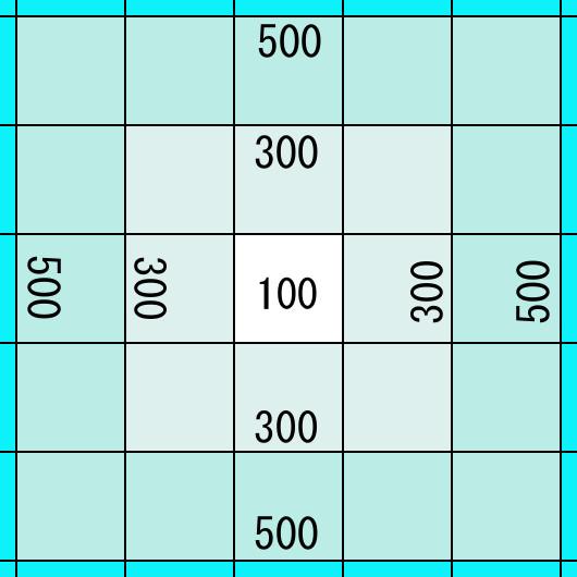 OGP画像テスト530x530