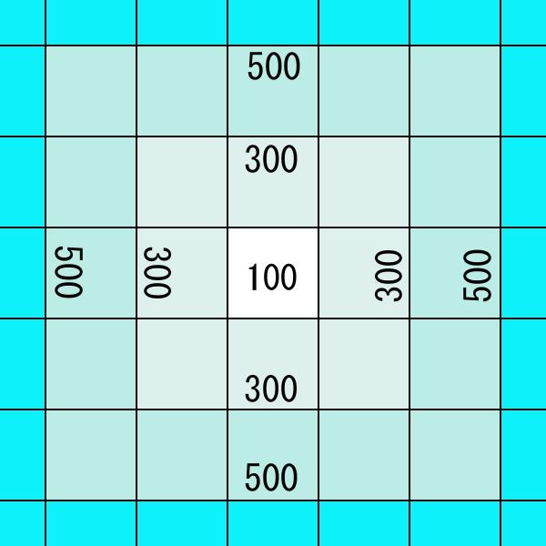 OGP画像テスト600x600