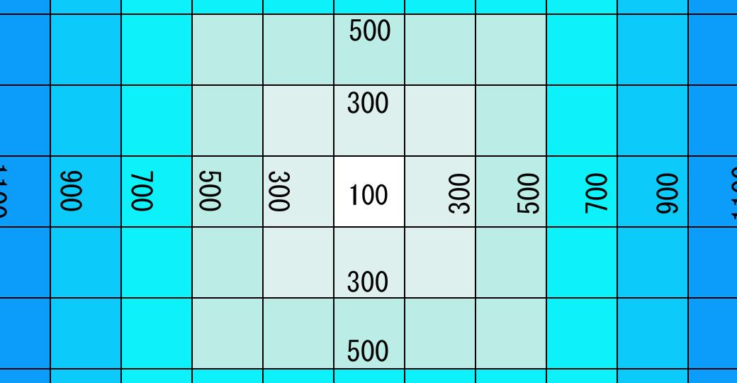 OGP画像テスト1040x540