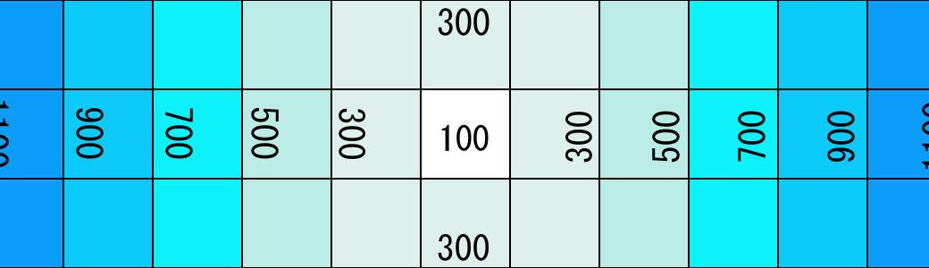 OGP画像テスト1040x300