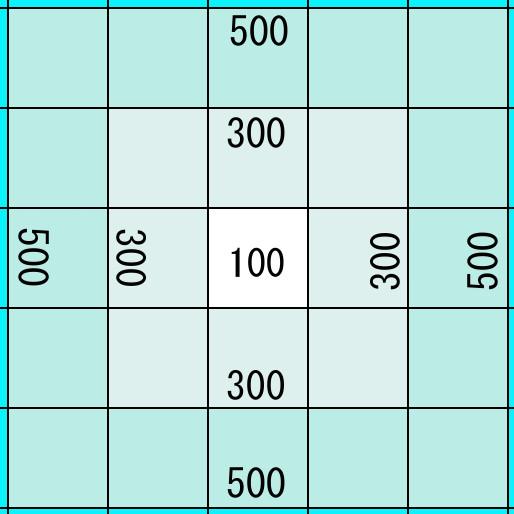 OGP画像テスト514x514