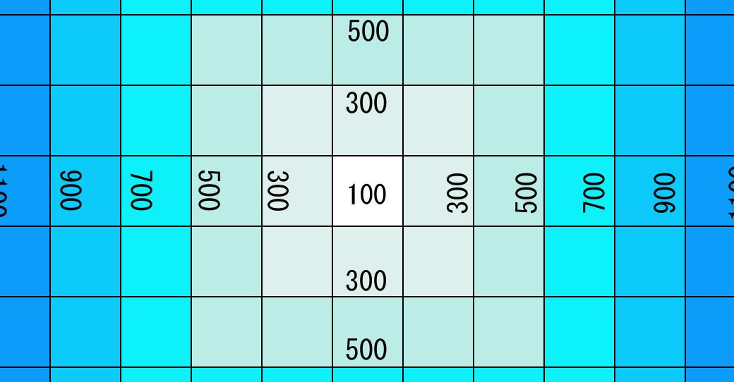 OGP画像テスト1040x542
