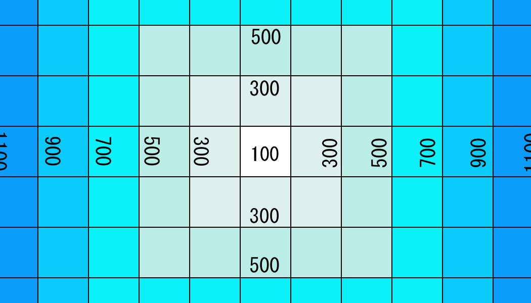 OGP画像テスト1050x600