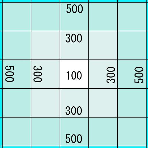 OGP画像テスト514x515