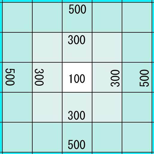 OGP画像テスト515x514
