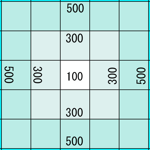 OGP画像テスト510x510