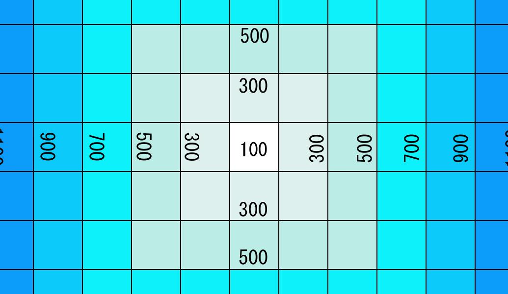 OGP画像テスト1035x600