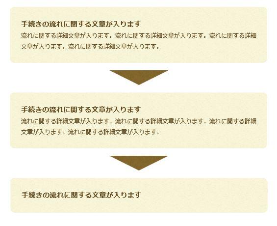 賢威7スタイルガイド-フロー図